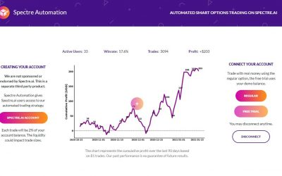 Free binary options automated trading robot: Spectre Automation
